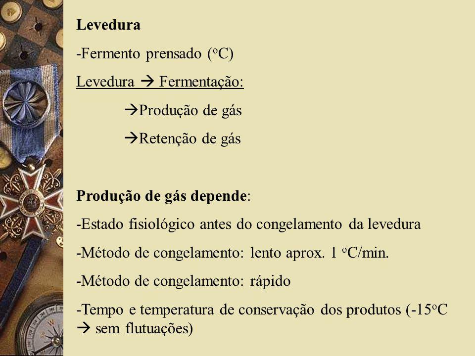 Levedura -Fermento prensado ( o C) Levedura Fermentação: Produção de gás Retenção de gás Produção de gás depende: -Estado fisiológico antes do congela
