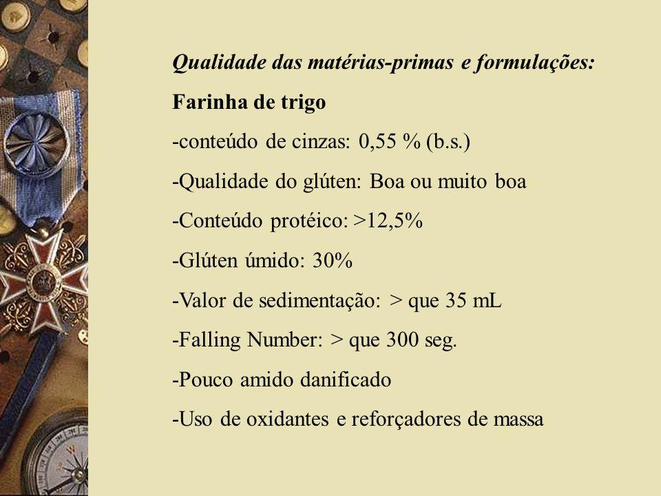 Qualidade das matérias-primas e formulações: Farinha de trigo -conteúdo de cinzas: 0,55 % (b.s.) -Qualidade do glúten: Boa ou muito boa -Conteúdo prot