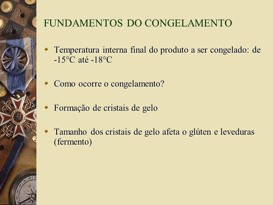 Processo de Panificação : Método de preparação da massa e do pão CONVENCIONALCONGELADA Mistura Divisão e boleamentoDivisão e moldagem Descanso intermediárioCongelamento MoldagemEstocagem ao congelamento DescongelamentoFermentação FinalForneamento