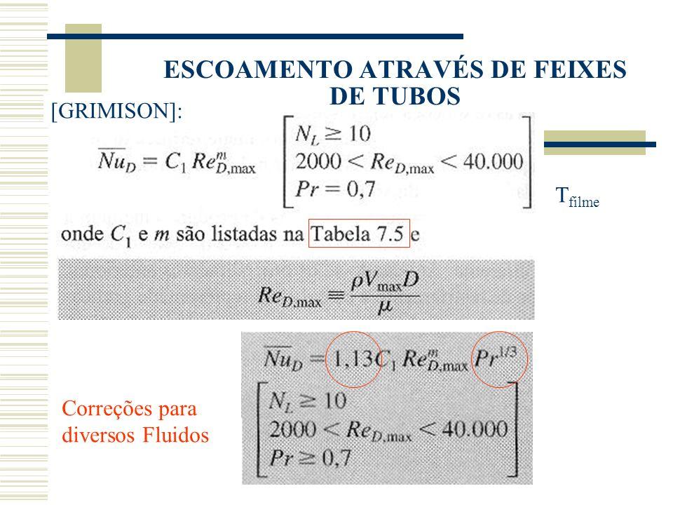 ESCOAMENTO ATRAVÉS DE FEIXES DE TUBOS [GRIMISON]: T filme Correções para diversos Fluidos