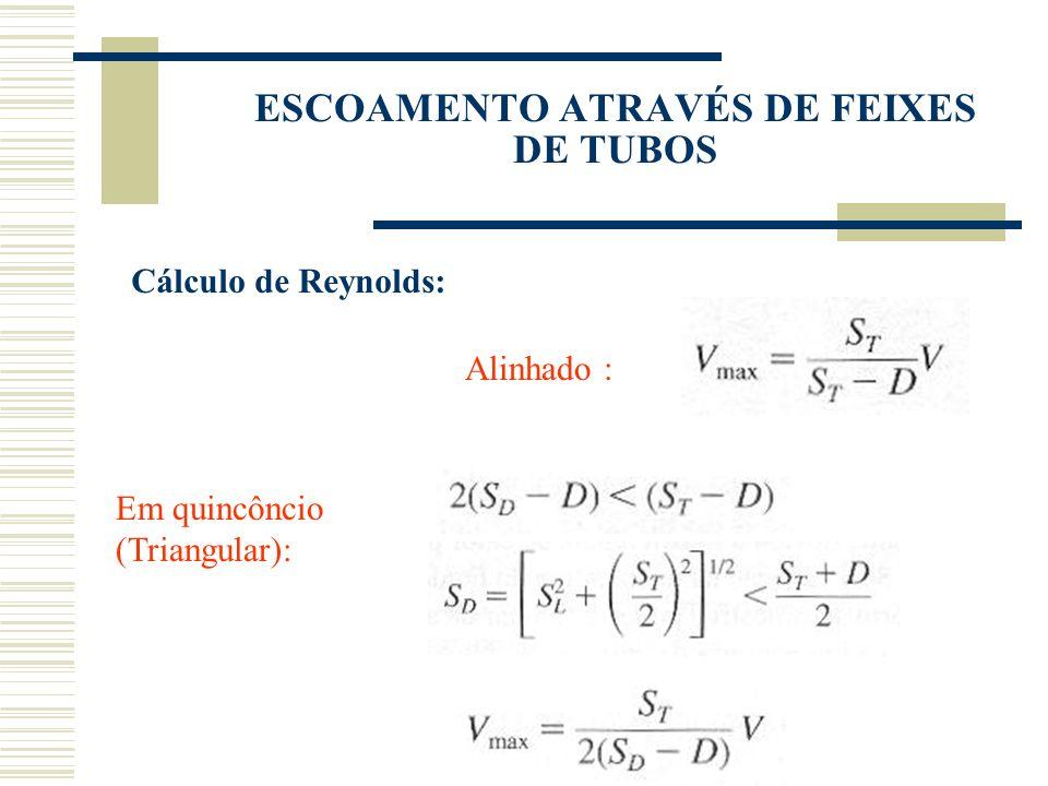 ESCOAMENTO ATRAVÉS DE FEIXES DE TUBOS Cálculo de Reynolds: Alinhado : Em quincôncio (Triangular):