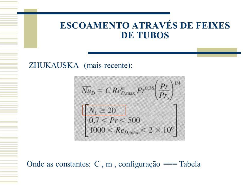 ESCOAMENTO ATRAVÉS DE FEIXES DE TUBOS ZHUKAUSKA (mais recente): Onde as constantes: C, m, configuração === Tabela