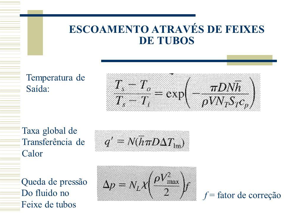 ESCOAMENTO ATRAVÉS DE FEIXES DE TUBOS Temperatura de Saída: Taxa global de Transferência de Calor Queda de pressão Do fluido no Feixe de tubos f = fat