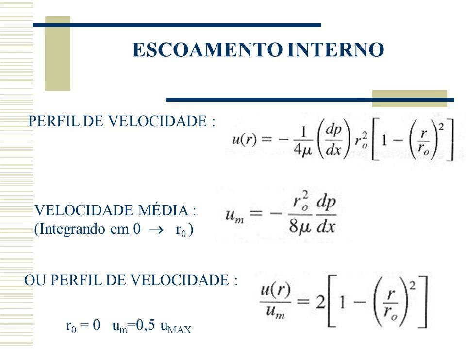 ESCOAMENTO INTERNO PERFIL DE VELOCIDADE : VELOCIDADE MÉDIA : (Integrando em 0 r 0 ) OU PERFIL DE VELOCIDADE : r 0 = 0 u m =0,5 u MAX