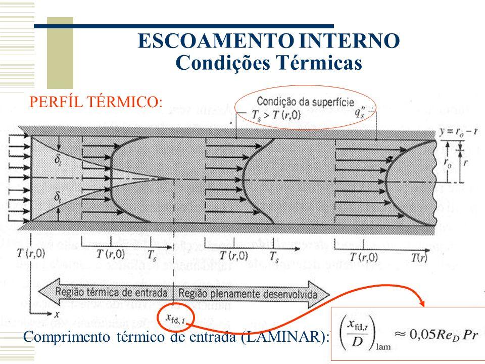 ESCOAMENTO INTERNO Condições Térmicas PERFÍL TÉRMICO: Comprimento térmico de entrada (LAMINAR):