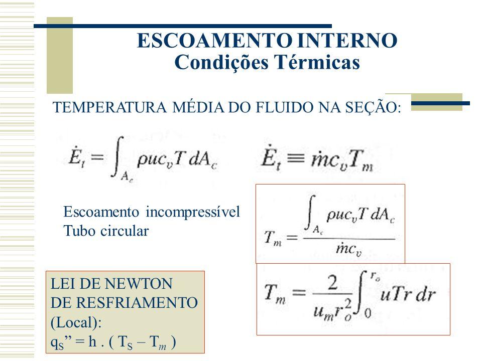 ESCOAMENTO INTERNO Condições Térmicas TEMPERATURA MÉDIA DO FLUIDO NA SEÇÃO: Escoamento incompressível Tubo circular LEI DE NEWTON DE RESFRIAMENTO (Loc