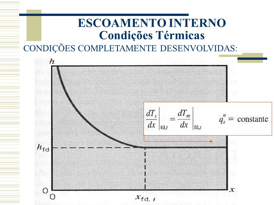 ESCOAMENTO INTERNO Condições Térmicas CONDIÇÕES COMPLETAMENTE DESENVOLVIDAS:
