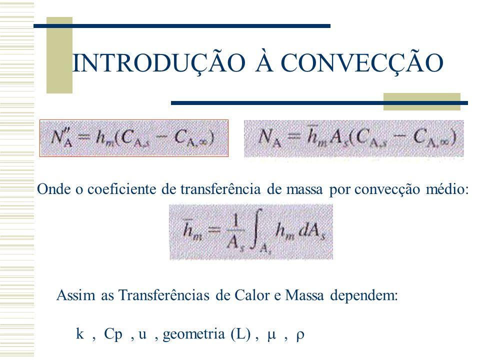 INTRODUÇÃO À CONVECÇÃO Onde o coeficiente de transferência de massa por convecção médio: Assim as Transferências de Calor e Massa dependem: k, Cp, u, geometria (L),,