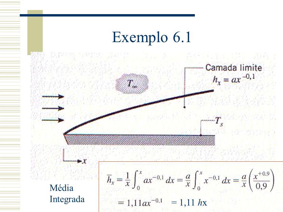 Exemplo 6.1 Média Integrada = 1,11 hx