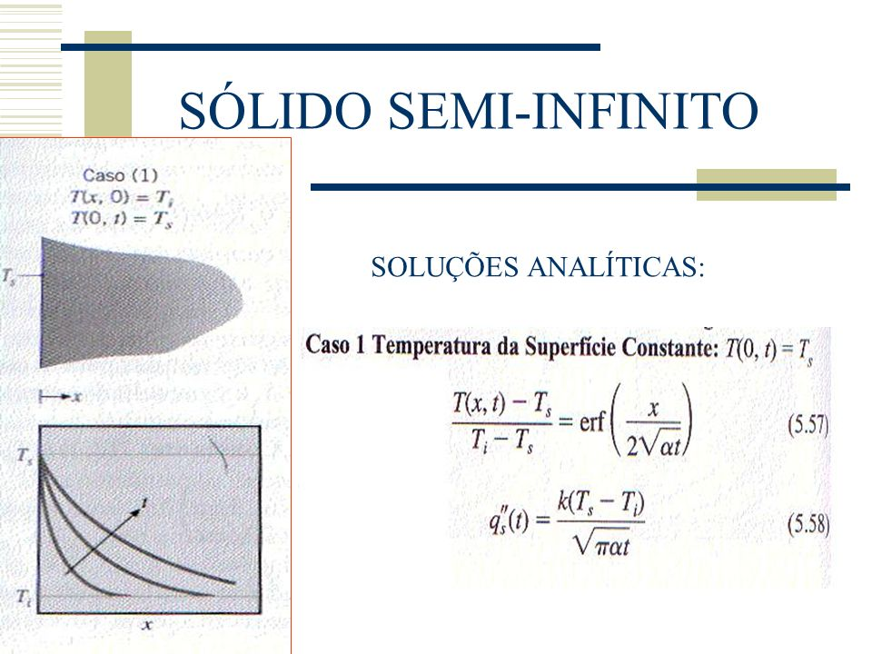 RELAÇÕES UNIVERSAIS Equações de energia : Ou MÉDIO: h = f ( k, Cp, u, L,, ) Teorema de de Buckingham Nusselt