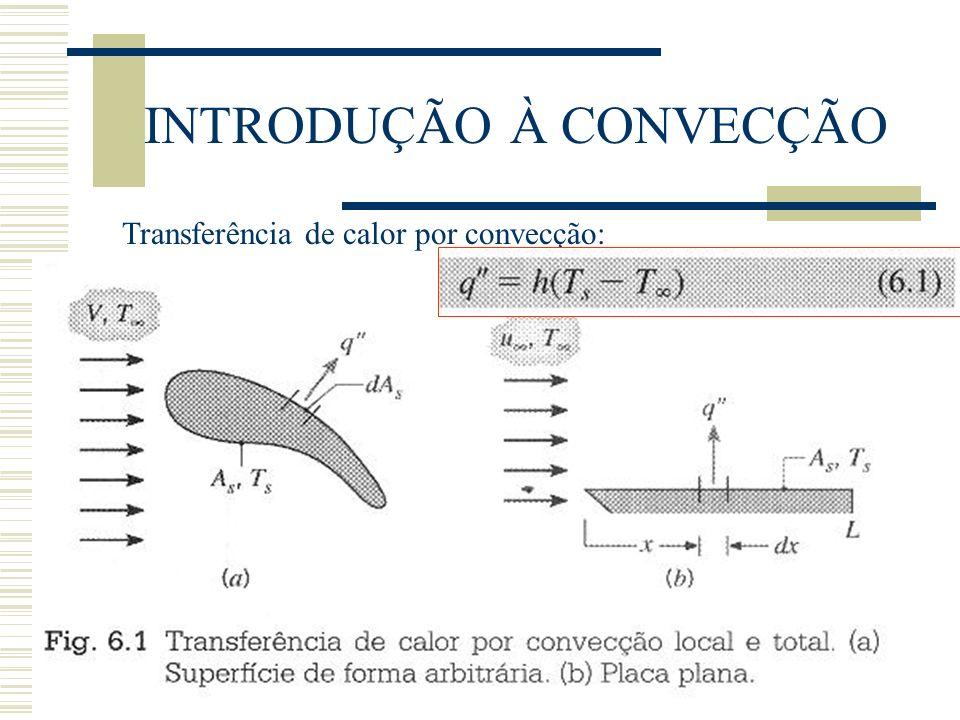 INTRODUÇÃO À CONVECÇÃO Transferência de calor por convecção: