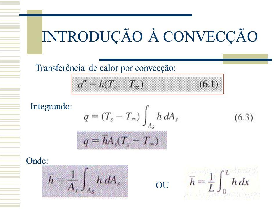 INTRODUÇÃO À CONVECÇÃO Transferência de calor por convecção: Integrando: OU Onde: