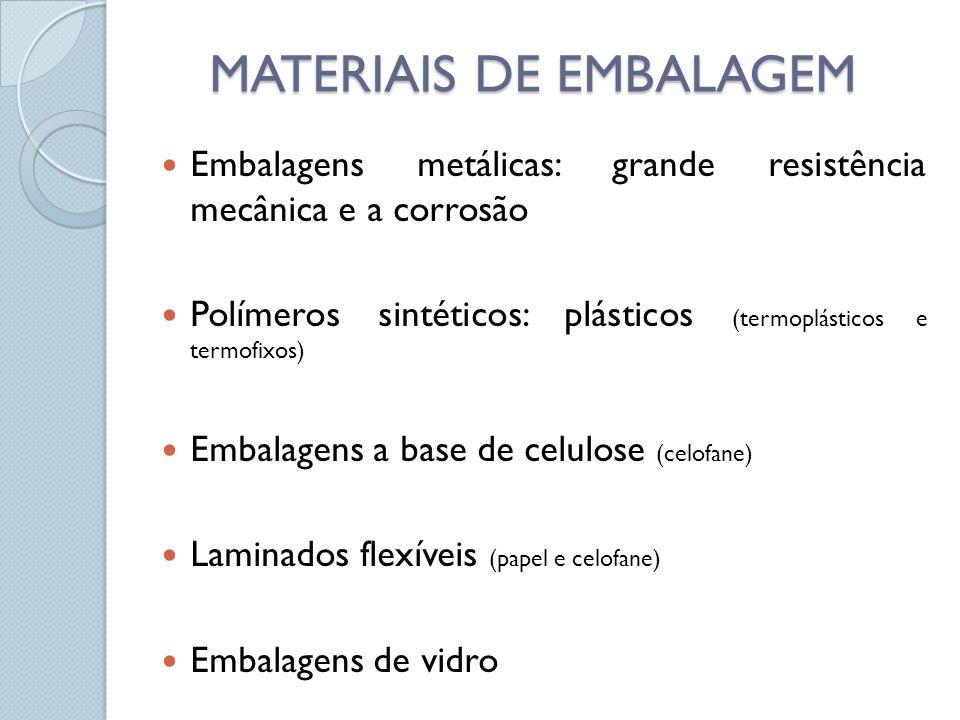 MATERIAIS DE EMBALAGEM Embalagens metálicas: grande resistência mecânica e a corrosão Polímeros sintéticos: plásticos (termoplásticos e termofixos) Embalagens a base de celulose (celofane) Laminados flexíveis (papel e celofane) Embalagens de vidro