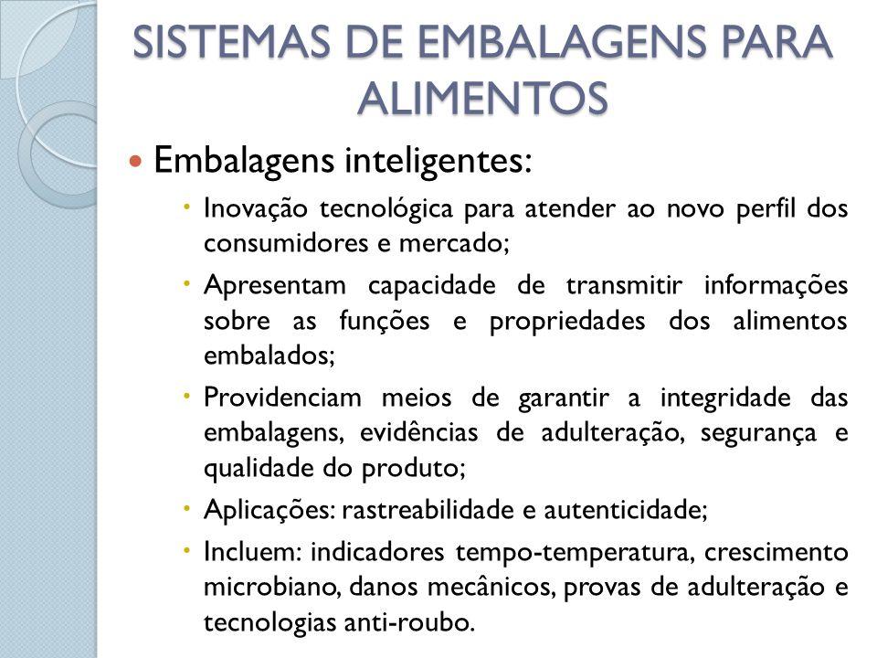 Embalagens inteligentes: Inovação tecnológica para atender ao novo perfil dos consumidores e mercado; Apresentam capacidade de transmitir informações