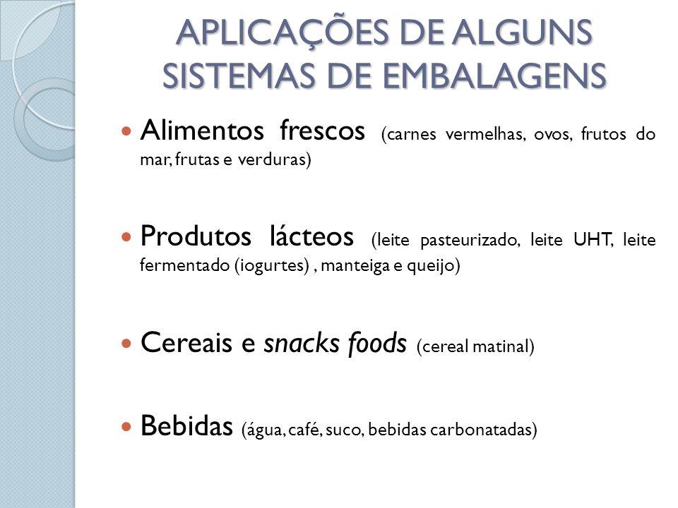 APLICAÇÕES DE ALGUNS SISTEMAS DE EMBALAGENS Alimentos frescos (carnes vermelhas, ovos, frutos do mar, frutas e verduras) Produtos lácteos (leite paste