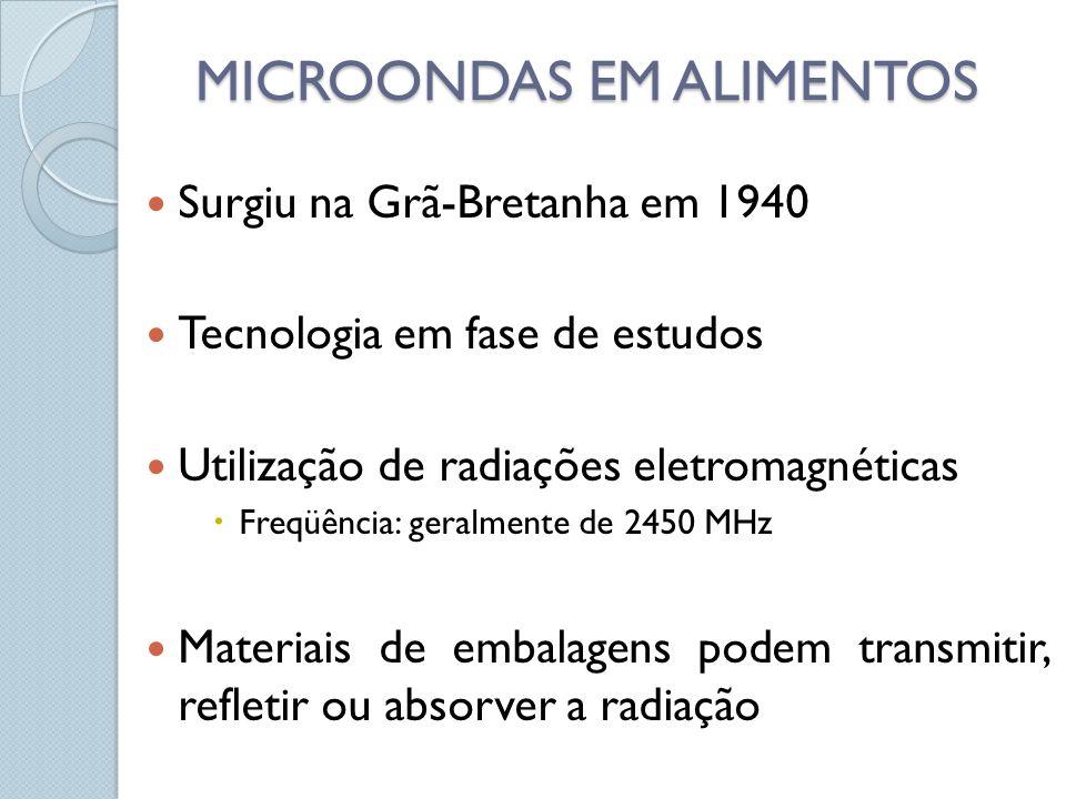 Surgiu na Grã-Bretanha em 1940 Tecnologia em fase de estudos Utilização de radiações eletromagnéticas Freqüência: geralmente de 2450 MHz Materiais de embalagens podem transmitir, refletir ou absorver a radiação MICROONDAS EM ALIMENTOS