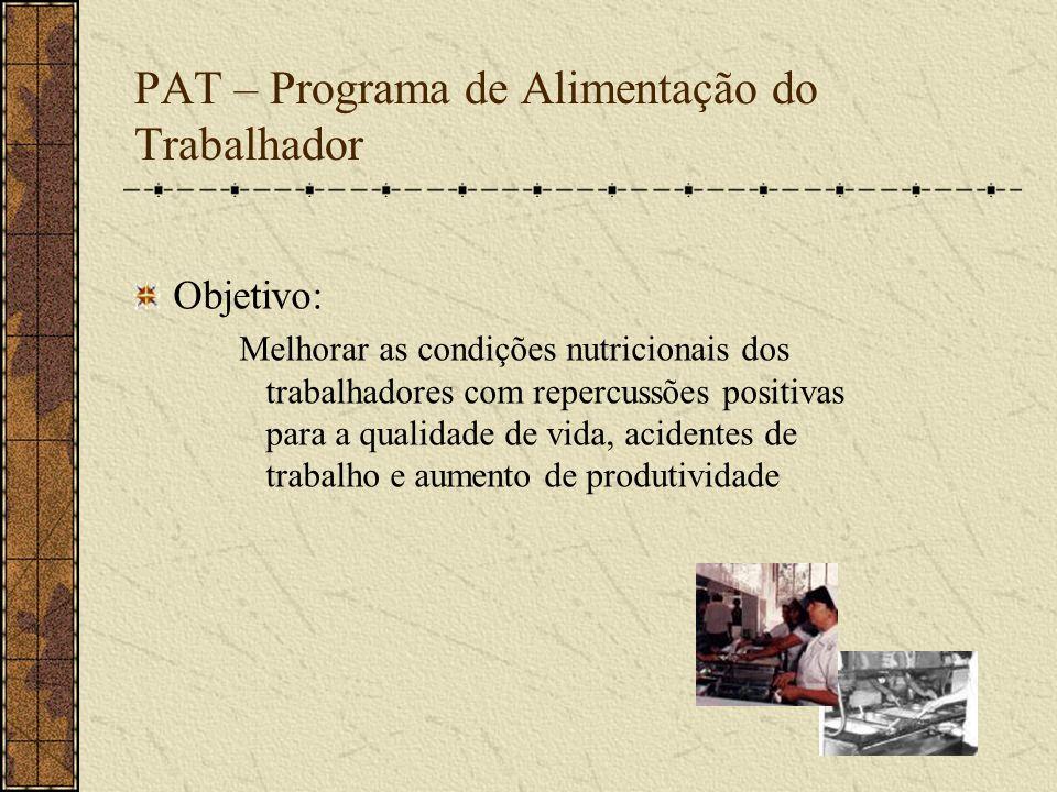 PAT – Programa de Alimentação do Trabalhador Objetivo: Melhorar as condições nutricionais dos trabalhadores com repercussões positivas para a qualidad