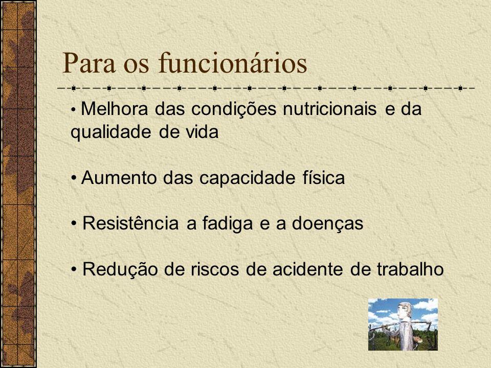 Para os funcionários Melhora das condições nutricionais e da qualidade de vida Aumento das capacidade física Resistência a fadiga e a doenças Redução