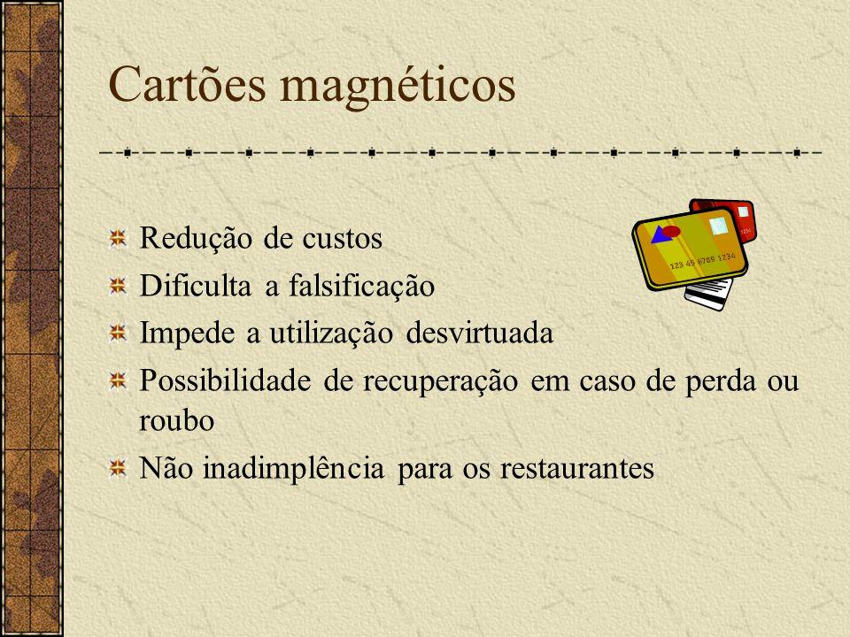 Cartões magnéticos Redução de custos Dificulta a falsificação Impede a utilização desvirtuada Possibilidade de recuperação em caso de perda ou roubo N
