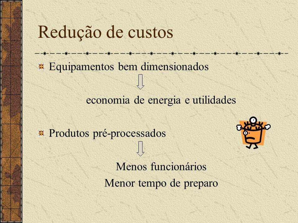 Equipamentos bem dimensionados economia de energia e utilidades Produtos pré-processados Menos funcionários Menor tempo de preparo Redução de custos