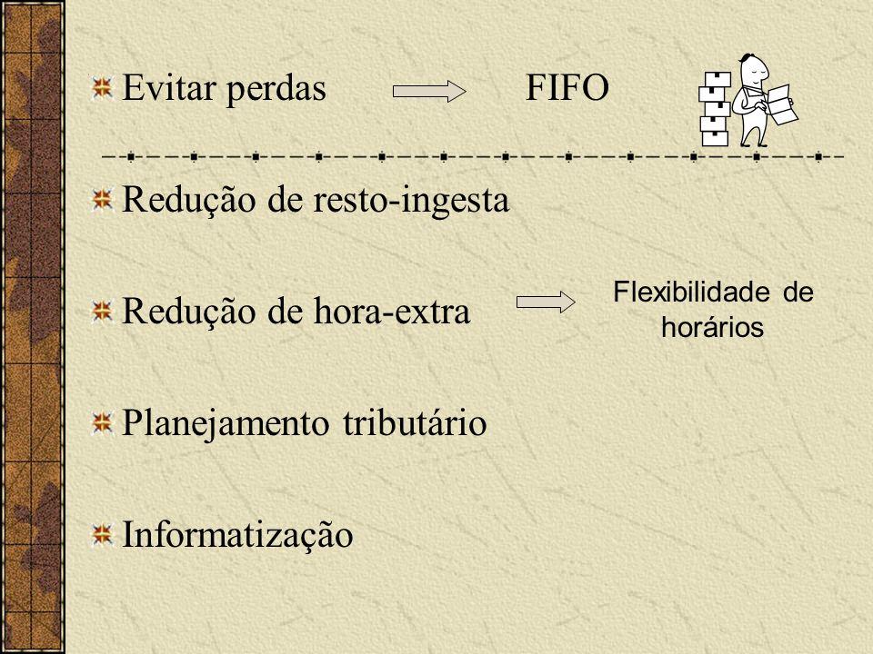 Evitar perdasFIFO Redução de resto-ingesta Redução de hora-extra Planejamento tributário Informatização Flexibilidade de horários