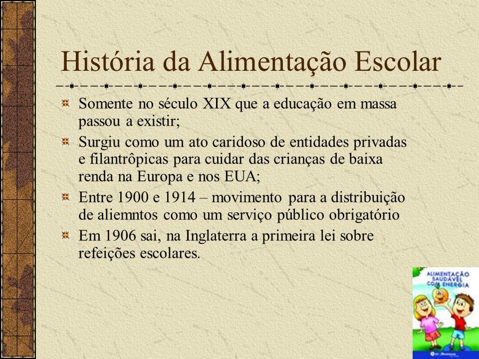 História da Alimentação Escolar Somente no século XIX que a educação em massa passou a existir; Surgiu como um ato caridoso de entidades privadas e fi