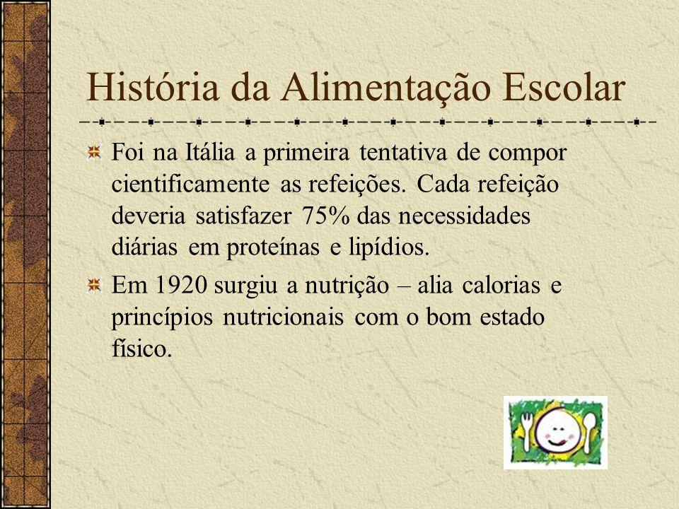 História da Alimentação Escolar Foi na Itália a primeira tentativa de compor cientificamente as refeições. Cada refeição deveria satisfazer 75% das ne
