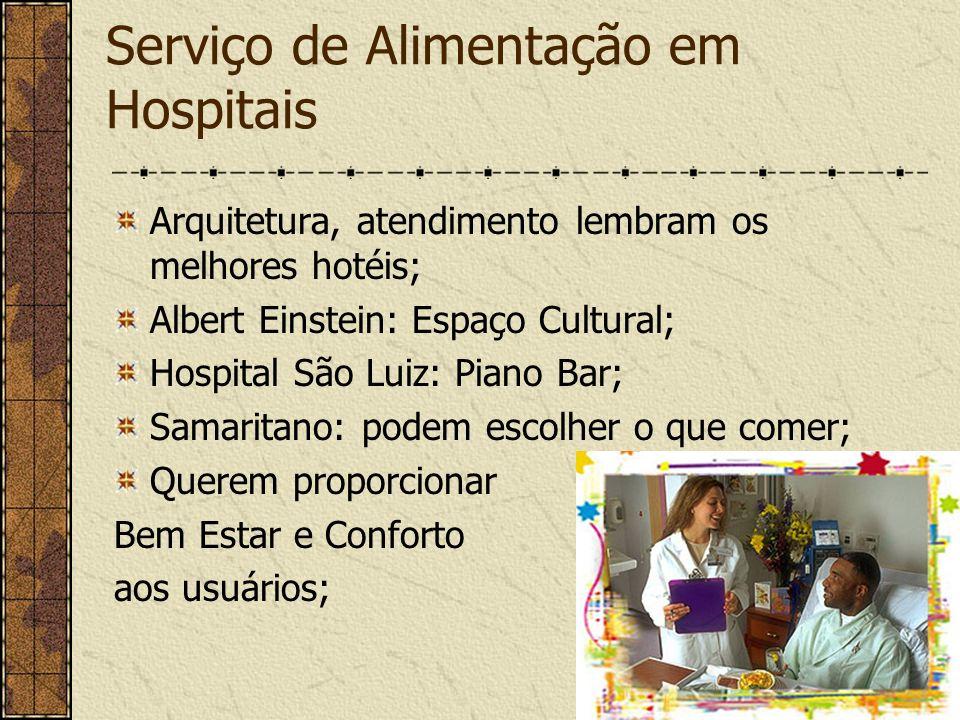 Serviço de Alimentação em Hospitais Arquitetura, atendimento lembram os melhores hotéis; Albert Einstein: Espaço Cultural; Hospital São Luiz: Piano Ba