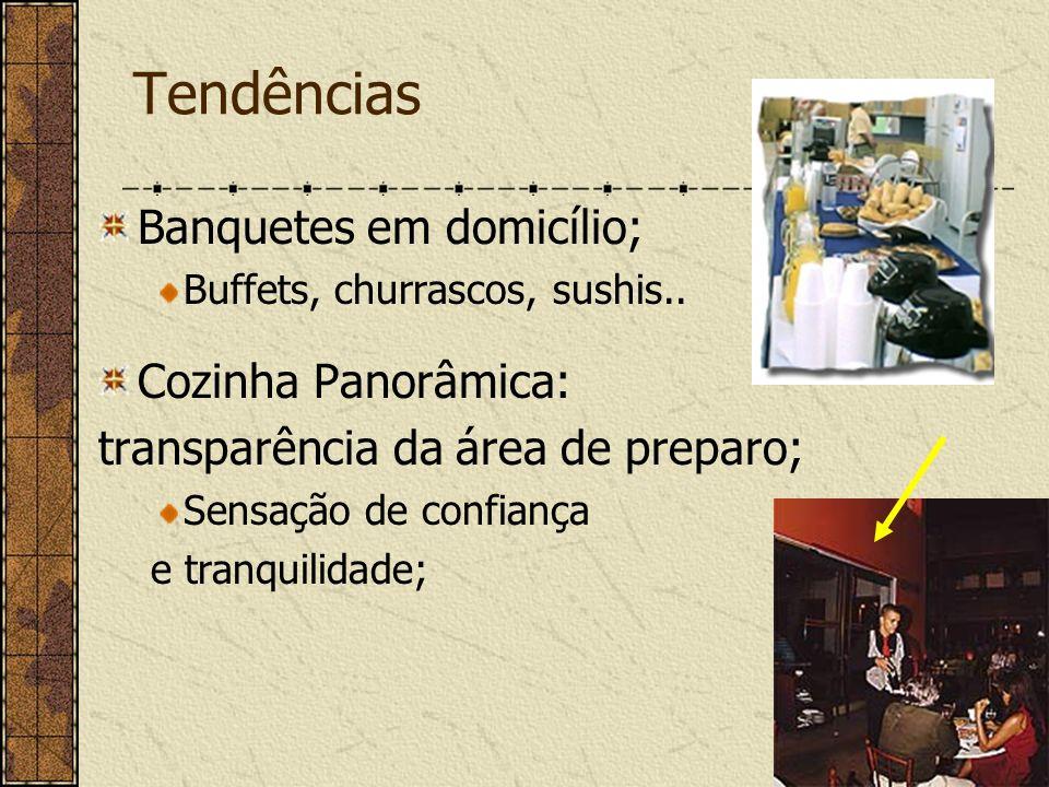 Tendências Banquetes em domicílio; Buffets, churrascos, sushis.. Cozinha Panorâmica: transparência da área de preparo; Sensação de confiança e tranqui
