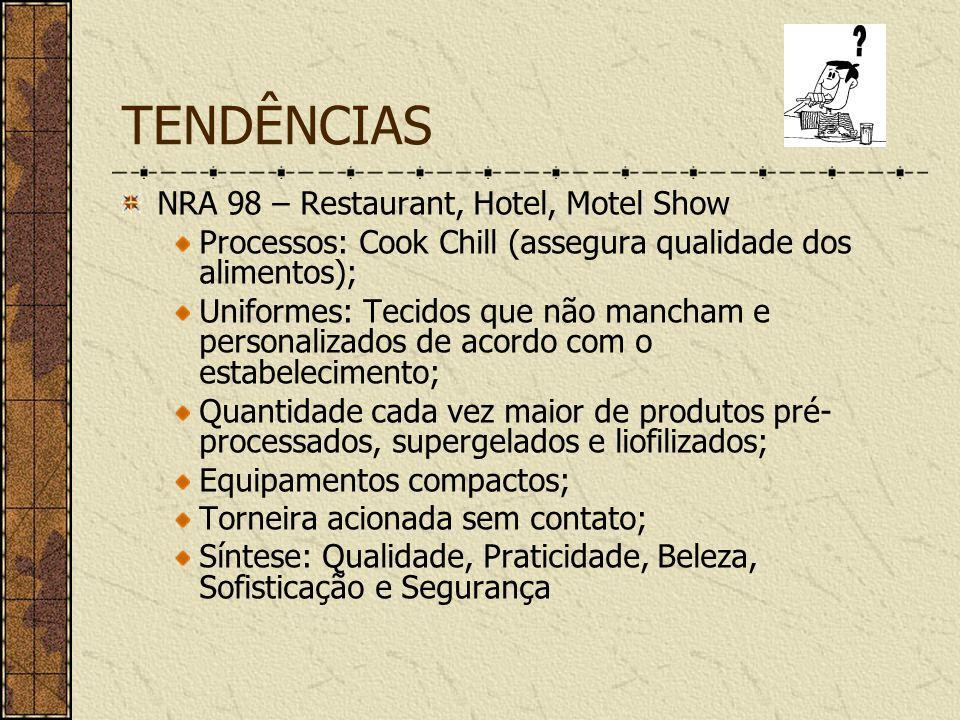 TENDÊNCIAS NRA 98 – Restaurant, Hotel, Motel Show Processos: Cook Chill (assegura qualidade dos alimentos); Uniformes: Tecidos que não mancham e perso