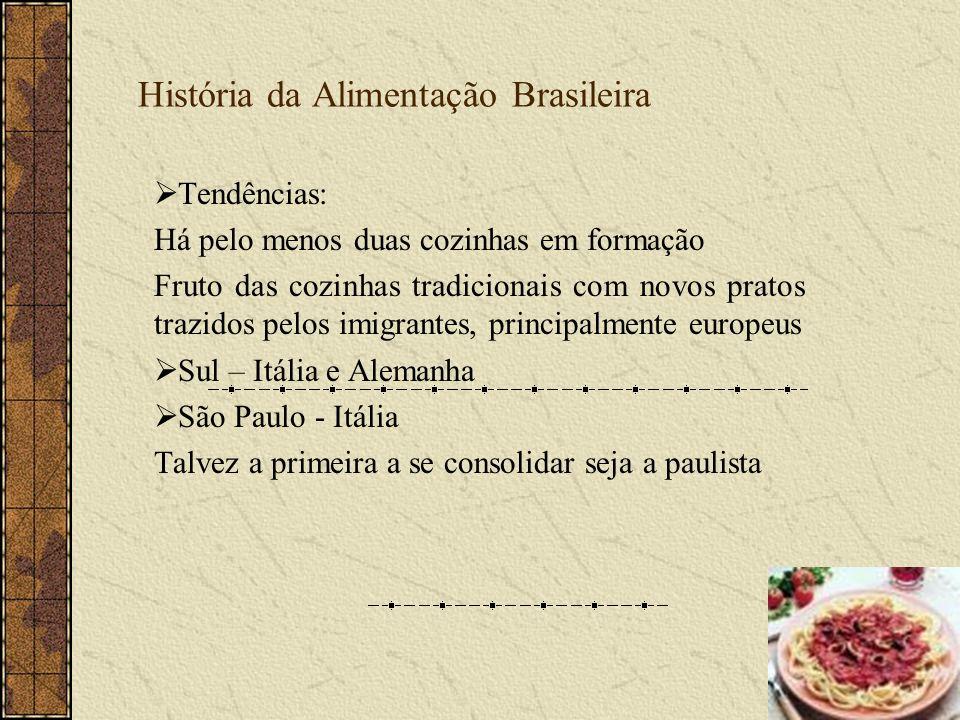 História da Alimentação Brasileira Tendências: Há pelo menos duas cozinhas em formação Fruto das cozinhas tradicionais com novos pratos trazidos pelos