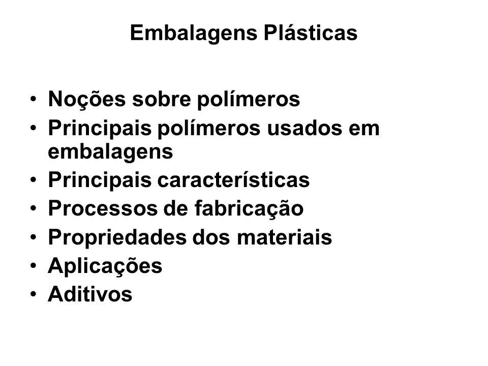 Embalagens Plásticas Noções sobre polímeros Principais polímeros usados em embalagens Principais características Processos de fabricação Propriedades
