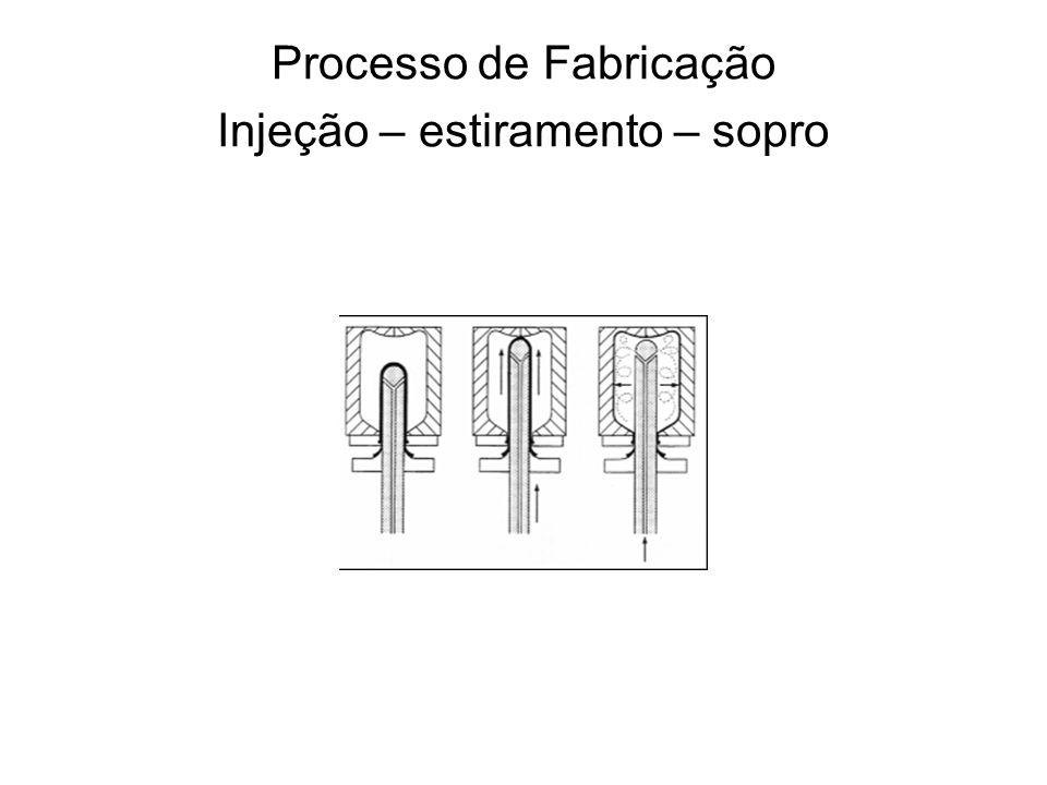 Processo de Fabricação Injeção – estiramento – sopro