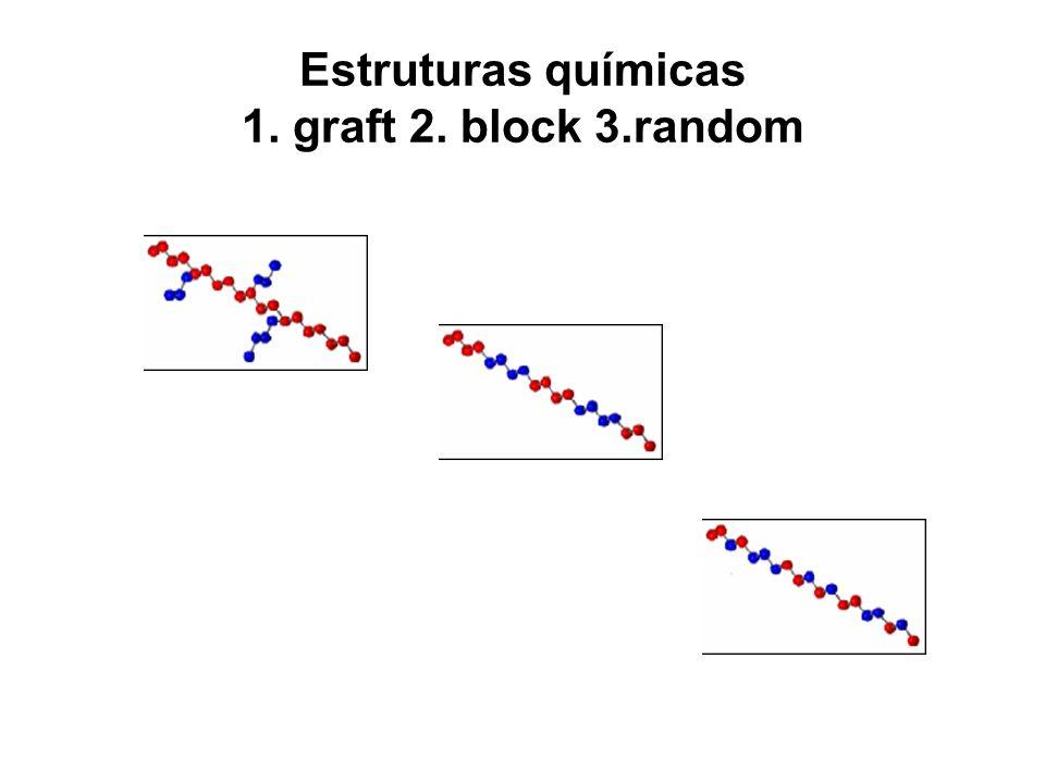 Estruturas químicas 1. graft 2. block 3.random