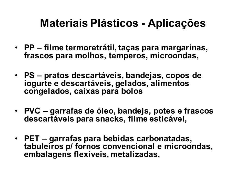 Materiais Plásticos - Aplicações PP – filme termoretrátil, taças para margarinas, frascos para molhos, temperos, microondas, PS – pratos descartáveis,