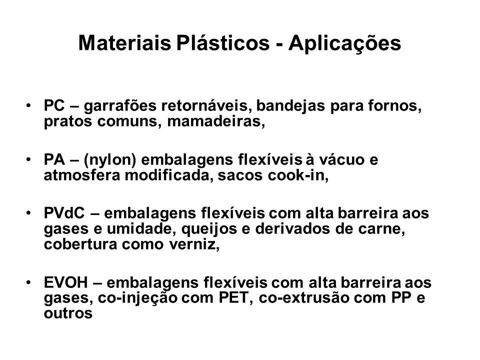 Materiais Plásticos - Aplicações PC – garrafões retornáveis, bandejas para fornos, pratos comuns, mamadeiras, PA – (nylon) embalagens flexíveis à vácu