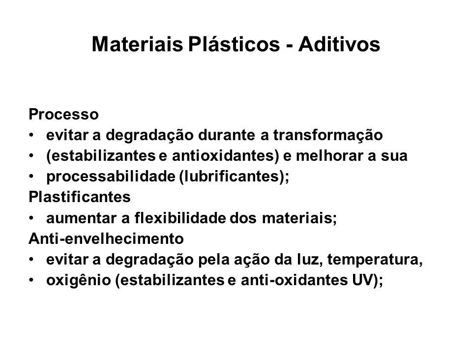 Materiais Plásticos - Aditivos Processo evitar a degradação durante a transformação (estabilizantes e antioxidantes) e melhorar a sua processabilidade