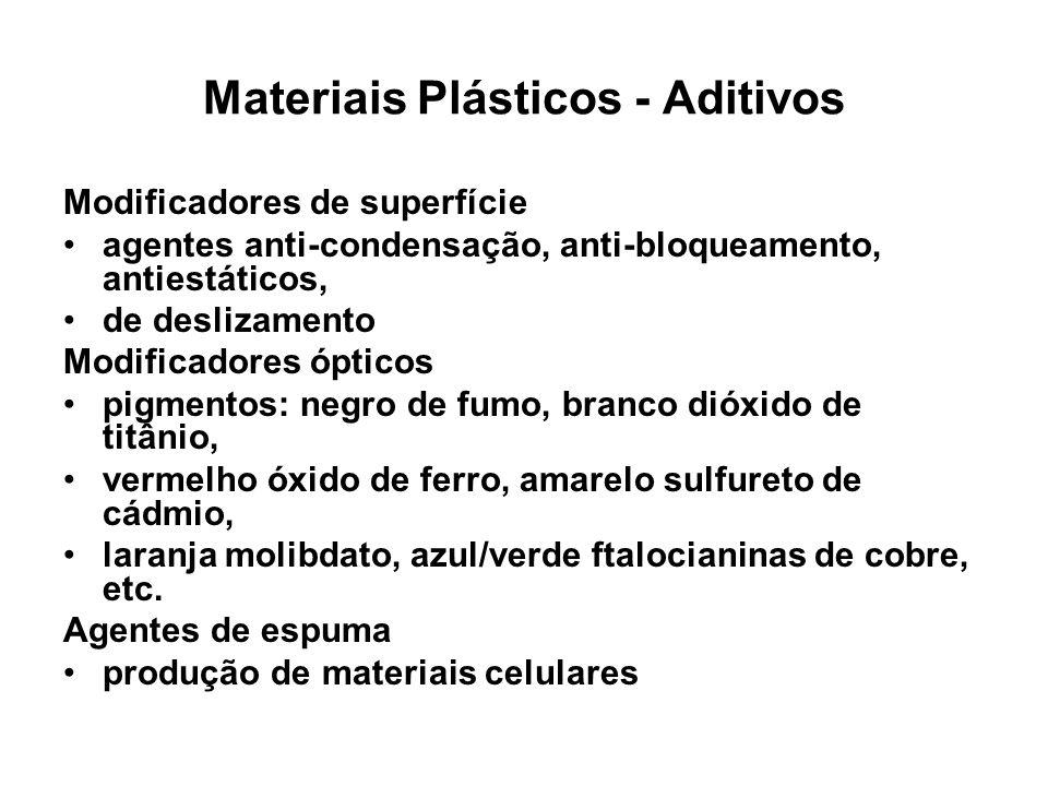 Materiais Plásticos - Aditivos Modificadores de superfície agentes anti-condensação, anti-bloqueamento, antiestáticos, de deslizamento Modificadores ó