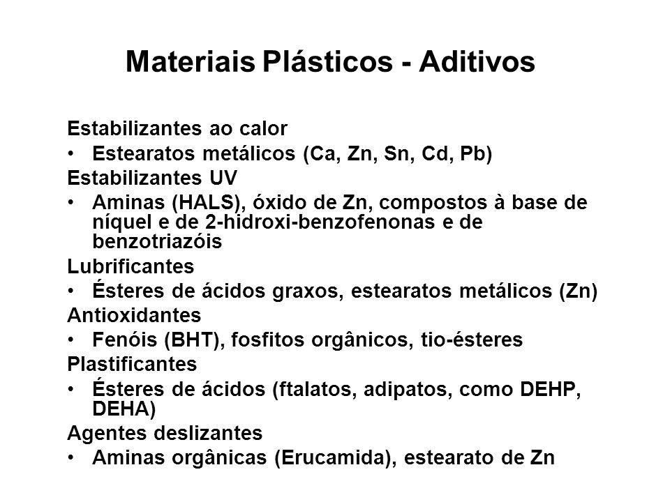 Materiais Plásticos - Aditivos Estabilizantes ao calor Estearatos metálicos (Ca, Zn, Sn, Cd, Pb) Estabilizantes UV Aminas (HALS), óxido de Zn, compost
