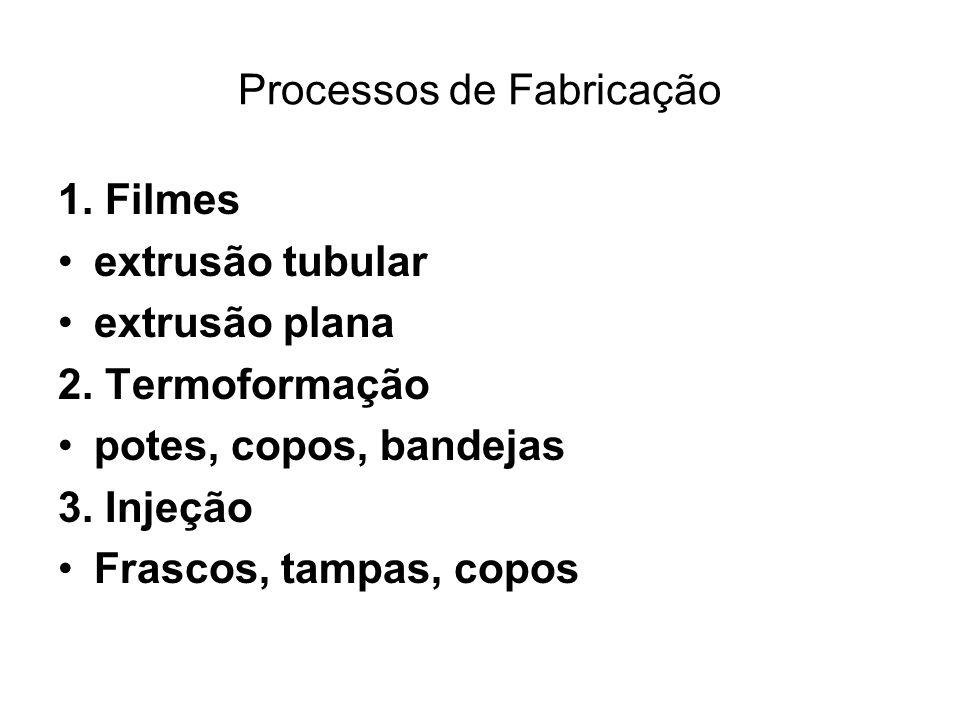 Processos de Fabricação 4.Extrusão-sopro Frascos, garrafas 5.