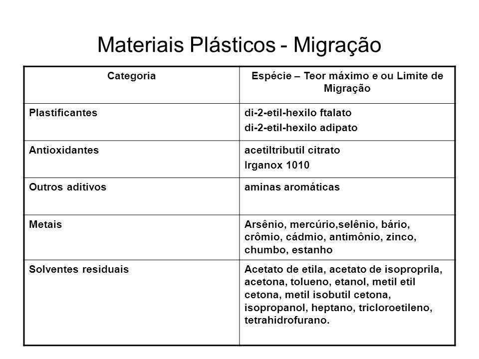 Materiais Plásticos - Migração CategoriaEspécie – Teor máximo e ou Limite de Migração Plastificantesdi-2-etil-hexilo ftalato di-2-etil-hexilo adipato