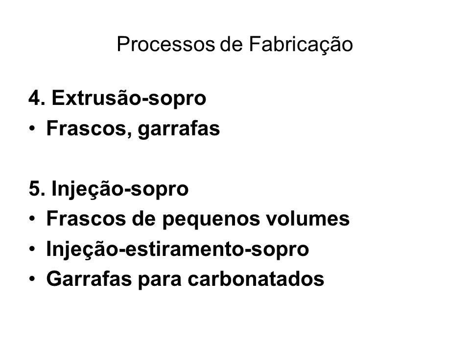 Processos de Fabricação 4. Extrusão-sopro Frascos, garrafas 5. Injeção-sopro Frascos de pequenos volumes Injeção-estiramento-sopro Garrafas para carbo