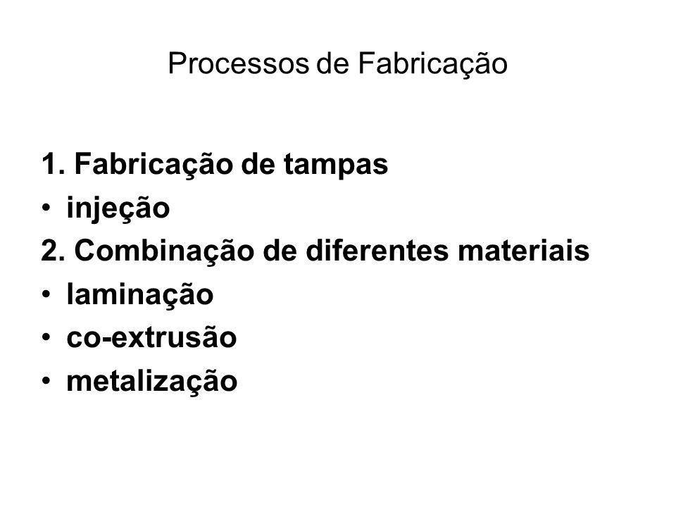 Processos de Fabricação 1. Fabricação de tampas injeção 2. Combinação de diferentes materiais laminação co-extrusão metalização