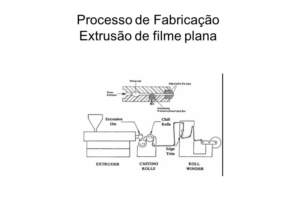 Processo de Fabricação Extrusão - orientação de filmes