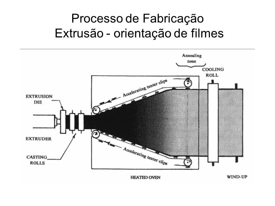 Processo de Fabricação metalização