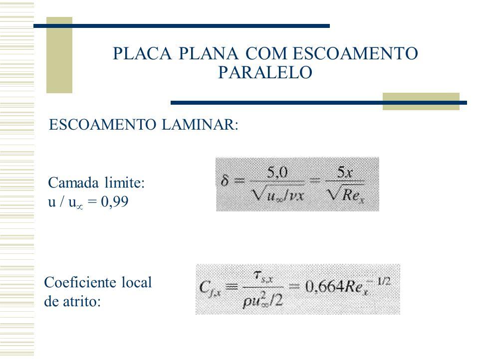 PLACA PLANA COM ESCOAMENTO PARALELO ESCOAMENTO LAMINAR: Camada limite: u / u = 0,99 Coeficiente local de atrito: