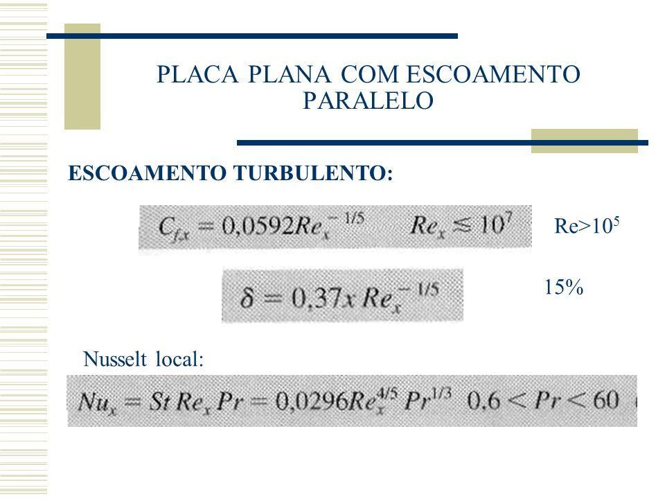 PLACA PLANA COM ESCOAMENTO PARALELO ESCOAMENTO TURBULENTO: Re>10 5 15% Nusselt local: