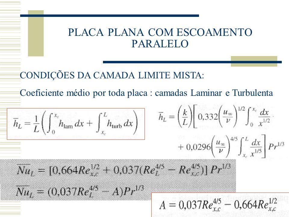 PLACA PLANA COM ESCOAMENTO PARALELO CONDIÇÕES DA CAMADA LIMITE MISTA: Coeficiente médio por toda placa : camadas Laminar e Turbulenta