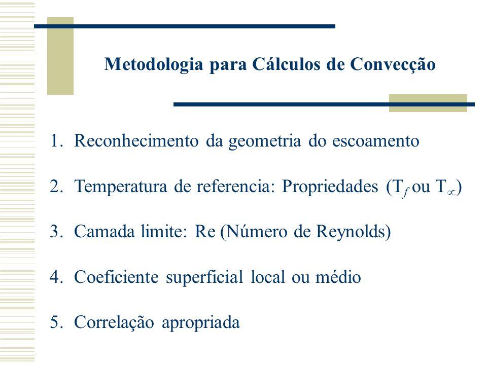 Metodologia para Cálculos de Convecção 1.Reconhecimento da geometria do escoamento 2.Temperatura de referencia: Propriedades (T f ou T ) 3.Camada limi