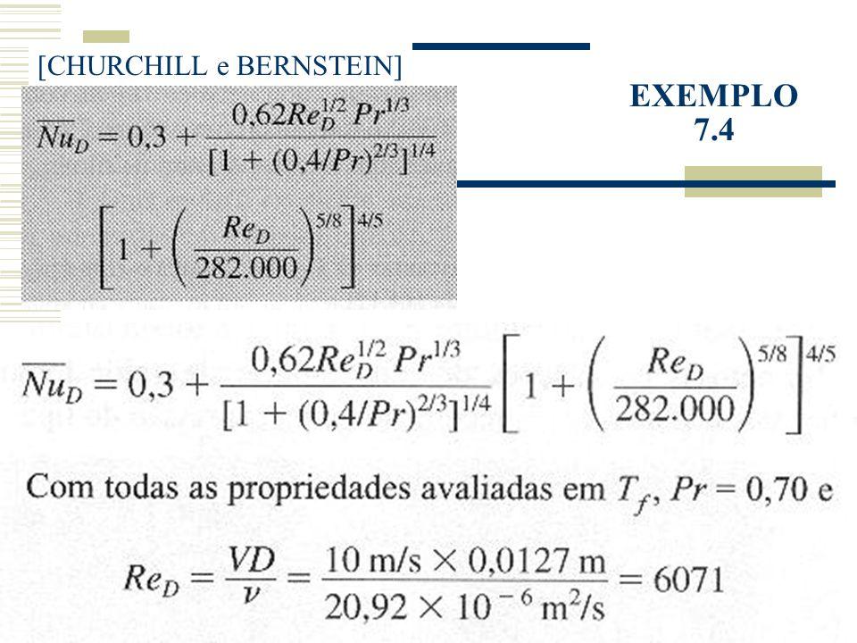 EXEMPLO 7.4 [CHURCHILL e BERNSTEIN]